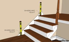1000 Images About Stair Repair Ideas On Pinterest Stair