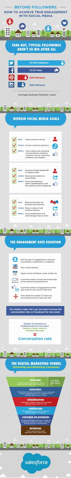 Seeking social media engagement? Understanding exactly what that means, and how to track yours, can be confusing. Cool infographic to the rescue! Key takeaways: Don't worry about a large following. It isn't that common, or important. Do set social media goals that align with your business goals. Do discover your engagement rate using their simple formula. Check the infographic for the details, and repin for later!