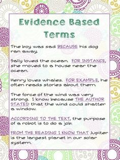 FREE RESOURCE! This poster illustrates Evidence Based Terms and how they should be utilized in student writing. Aligned with Common Core Standards and designed for multi-grade use, This poster should be incredibly useful in teaching students to write following a Close Reading exercise.