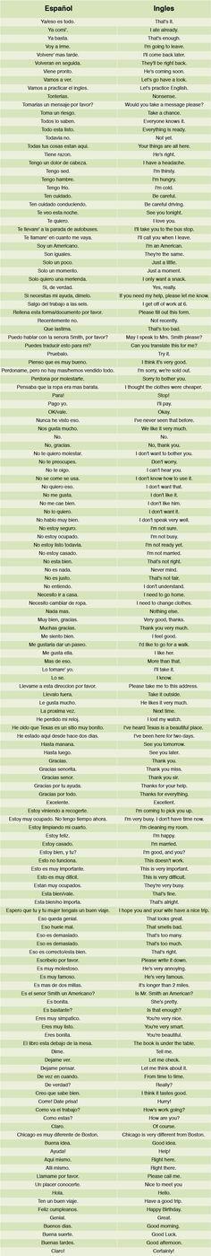 151 frases con las que podrás mantener una conversación en inglés