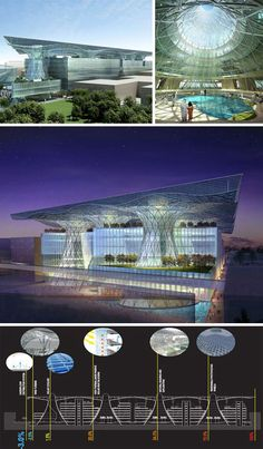 Sustainable Building Designs