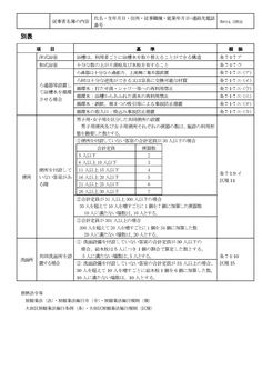 大田区簡易宿所設備基準_ページ_2