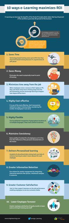10 Ways #eLearning Maximizes #ROI
