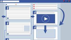 Das sind #Facebooks Änderungen