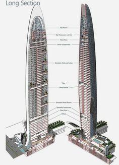 PERTAMINA ENERGY TOWER BY SOM / Rasuna Epicentrum, Jakarta, Indonesia