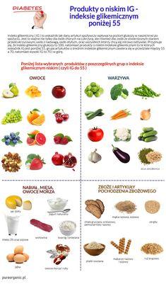 Produkty o niskim indeksie glikemicznym IG - Pure Organic Pl Healthy Tips, Healthy Eating, Healthy Recipes, Diet Tips, Diet Recipes, Diabetes, Food Design, Healthy Lifestyle, Good Food