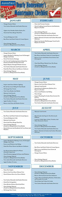 S.E. Texas edited ver. Month by Month Annual Home Maintenance
