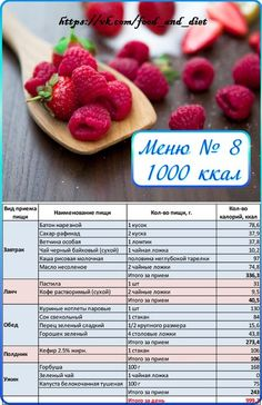 carb protein shake to lose weight Healthy Vegan Weight Loss Smoothies Chicken Diet Recipe, Diet Soup Recipes, Easy Smoothie Recipes, Smoothie Ingredients, Best Diet Drinks, Best Diet Foods, Protein Shake Diet, Protein Shake Recipes, 1000 Calories