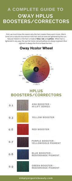 Having trouble formulating fashion colors or cancelling warmth? Check out these tips on how to use Oway Hplus Boosters/Correctors to mute and enhance tones.