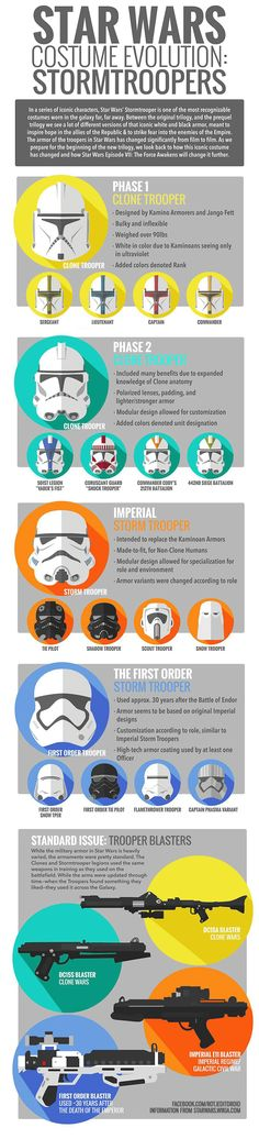 stormtrooper_evolution.png 846×3,717 pixels