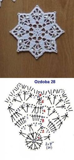 Crochet Poncho - YOLLU SIK İĞNE Üzerine FISTIK DOLGU Nasıl Yapılır #crochetelements YOLLU SIK İĞNE Üzerine FISTIK DOLGU Nasıl Yapılır - Crochet Thanksgiving Crochet Snowflake Pattern, Crochet Coaster Pattern, Crochet Snowflakes, Crochet Diagram, Doily Patterns, Crochet Motif, Crochet Patterns, Crochet Poncho, Beaded Crochet