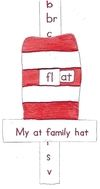 9 pages. Common Core State Standard: RF.K.2d A fun way to review the At family of words. Students cut out and color their Seuss hat, trace the words,a...