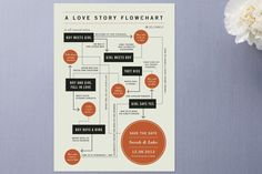 Save the Date Flowchart by Paper & Parcel via Minted