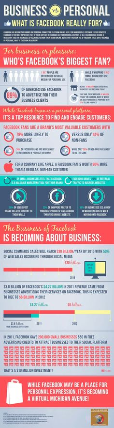 Facebook for Personal vs Facebook for Business #infographic