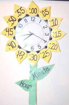 Telling Time Visual