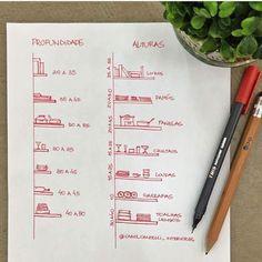 """3,289 curtidas, 14 comentários - Arquitetura na escala certa (@arquiteturanaescala) no Instagram: """"♥️"""""""