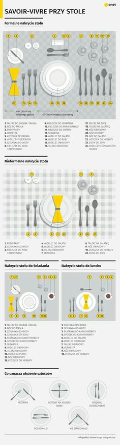 Pin by Nina Breeding on Party planning ideas Tips Belleza, Food Design, Kitchen Hacks, Etiquette, Holidays And Events, Good To Know, Kids Meals, Party Planning, Helpful Hints