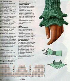 Ruffled Knit Sleeve Edge - Two Ways, Wit - Post - Marecipe Knitting Charts, Sweater Knitting Patterns, Knitting Stitches, Free Knitting, Baby Knitting, Crochet Designs, Crochet Patterns, Knit Crochet, Crochet Hats