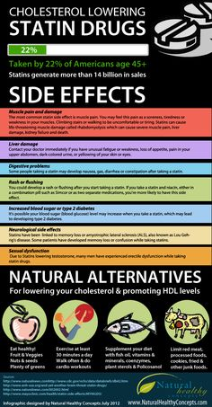 Who knew statin drugs have so many side effects? Learn about healthy and natural alternative to statin drugs #infographic #healthytips