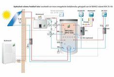 Hydraulisch schema voorbeeld warmtepomp en houtkachel