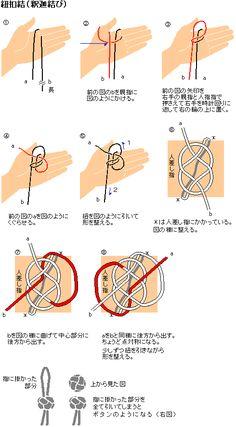 釈迦結び(紐扣結) Button Knot の結び方:日々の楽しみ:So-netブログ Paracord Tutorial, Paracord Knots, Rope Knots, Macrame Knots, Micro Macrame, Maquillage Phosphorescent, Diy Bracelets Video, Decorative Knots, Diy Braids