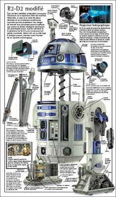 Star Wars Droides, Film Star Wars, Star Wars Facts, Star Wars Love, Star Wars Ships, Star Wars Fan Art, Star Wars Poster, Star Wars Collection, Star Citizen