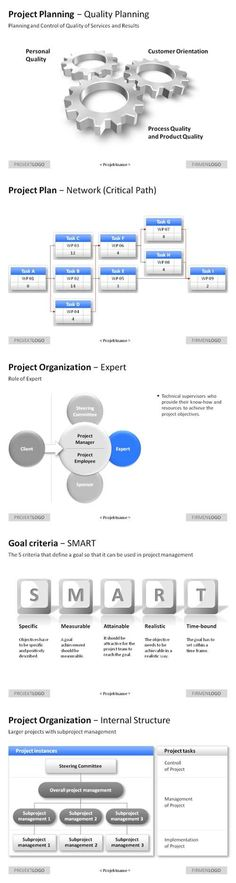 Organize your project management with compelling PowerPoint templates starting at  480 Degrees INC http://480degrees.com/