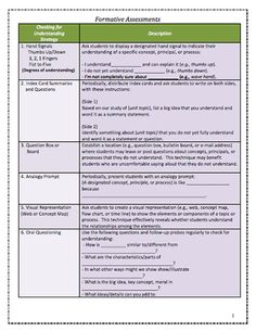 Here's a long list of strategies for formative assessment. Includes a helpful set of references.