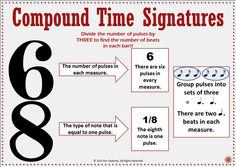 EIGHT Time Signature charts. SIMPLE and COMPOUND time. #musiceducation #musedchat