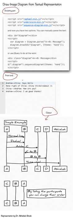Drawing Lines Using Javascript : Communications occur over transmission media such as