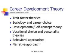 Lifespanvocationachoicetheoryindex career development theory dr yeung ka ching career development theory osipow and fitzgerald 1996 trait sciox Choice Image