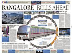 #Newspaper #Design #39 | Daily News and Analysis