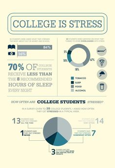 College can be Stressful #College #Stressful #Infographics