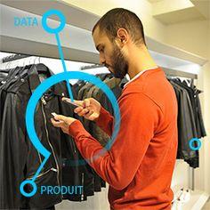 http://www.west.fr/west/connected-retail/ , my photo in use, model Ali Cicioğlu