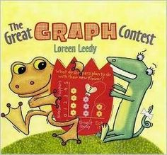 Math Lit: The Great Graph Contest