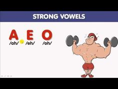 The Spanish Vowels - intro to diptongos and hiatos (learn how to speak Spanish online fast - name of youtube creator)