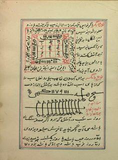 Havas kitaplari Arabic persian ottoman turkish digital occult manuscript: Khawwas al-kabir