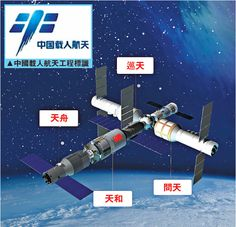 China has indicated that their future large space station is open for international participation.