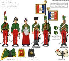 Titre de l'image 1er Escadron du 7ème Régiment de Hussards compagnie d élite