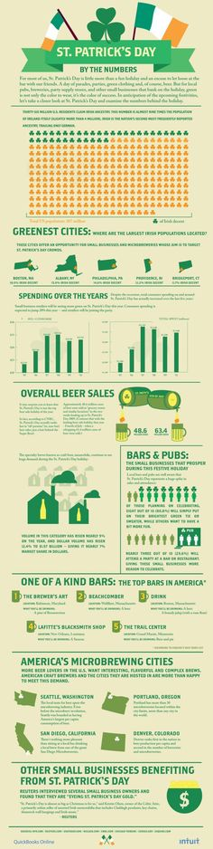 Infographic design from Column Five Media for Intuit shows Beer Infographic, Infographics, Beer Sales, Kind Bars, Beer Day, Small Business Resources, Local Pubs, Green Beer, Business Analyst