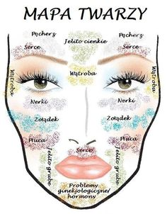 Kliknij i przeczytaj ten artykuł! Health And Beauty, Health And Wellness, Health Fitness, Face Mapping, Health Trends, Homemade Skin Care, Health Facts, Health Remedies, Healthy Tips