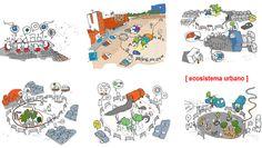 ecosist urbano