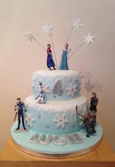 Frozen birthday cake fondant characters Alivias Birthday