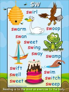 sw Phonics Poster - a FREE PRINTABLE poster for auditory discrimination, sound studies, vocabulary and classroom reference.