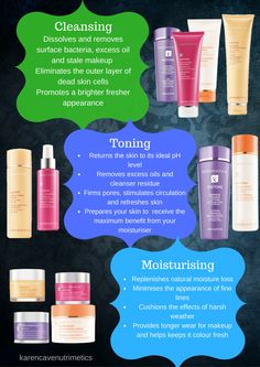 Looking after your skin is as easy as 1, 2, 3!!