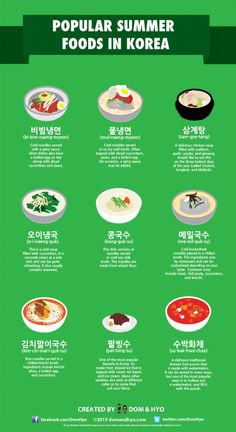 Enjoy these great summer foods for hot weather in Korea. I'm actually not a big fan of the cold noodles (must be because I'm American), but they are sooo popular here in the summer. Learn Basic Korean, How To Speak Korean, Korean Words Learning, Korean Language Learning, The Rok, Korean Street Food, Food In Korean, Korean Beef, Korean Name