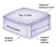 Sew a Box Pillow with a Lap Zipper