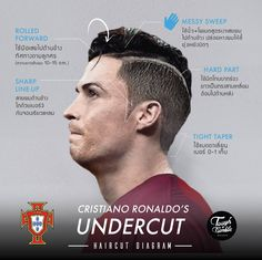 Ronaldo_Undercut_Haircut Diagram