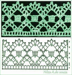 Patrones de encaje de ganchillo - Crochet y Crochet - ganchillo - Filet Crochet, Crochet Shawl Diagram, Crochet Shell Stitch, Crochet Cap, Crochet Quilt, Basic Crochet Stitches, Crochet Border Patterns, Crochet Boarders, Crochet Lace Edging