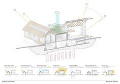 T-House,Section Axonometric